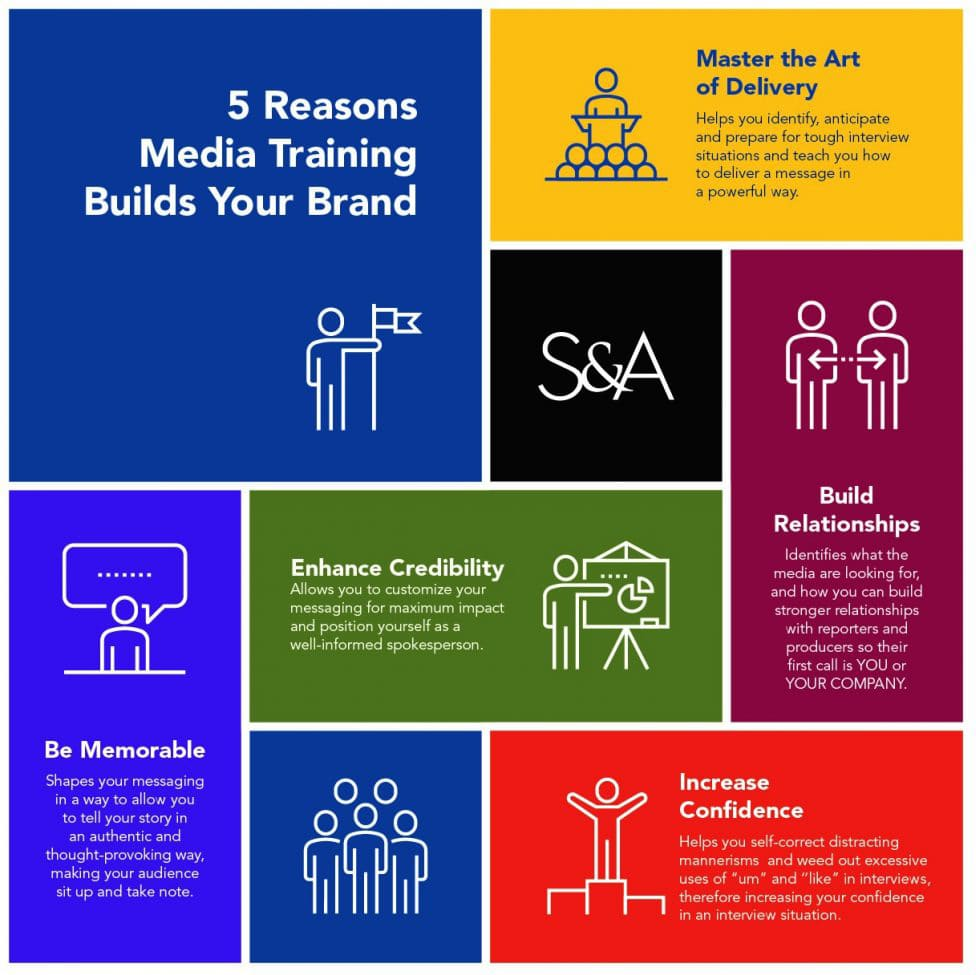 5-reasons-media-training-builds-your-brand-min